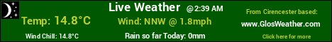 Current Weather Conditions in Cirencester, Gloucestershire. UK